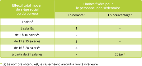 taux-accident-travail